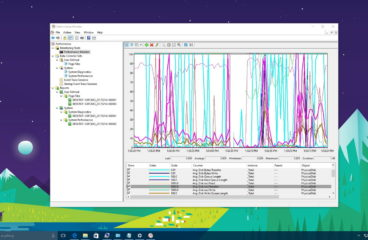 Performance Monitors For Your Company's Network